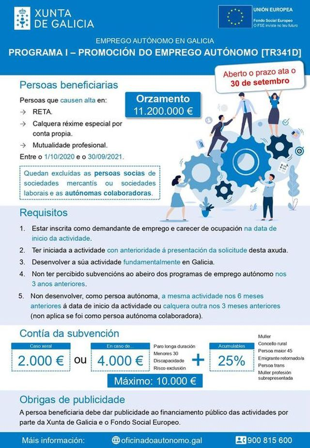 PROGRAMA DE PROMOCIÓN DEL EMPLEO AUTÓNOMO